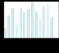 FOIR survey resource types.png