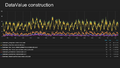 Grafana Wikidata construction of DataValue objects.png