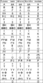 Griekse alfabetvarianten.png