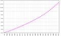 Guatemala demography.png