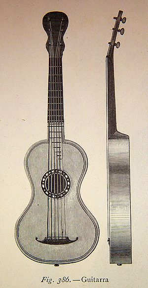 Romantic guitar - Image: Guitarra (1882)
