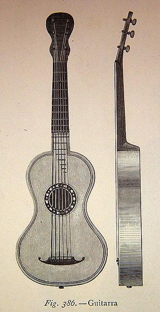 Romantic guitar - Image: Guitarra (1882)