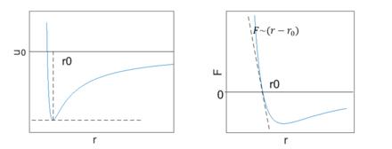 Bulk Modulus Wikipedia