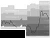 Koniz Performance Chart.png