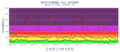 Langfang air quality from 2014-2018.png