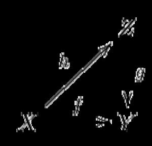 Lift (mathematics) - Lift of f (commutative diagram)