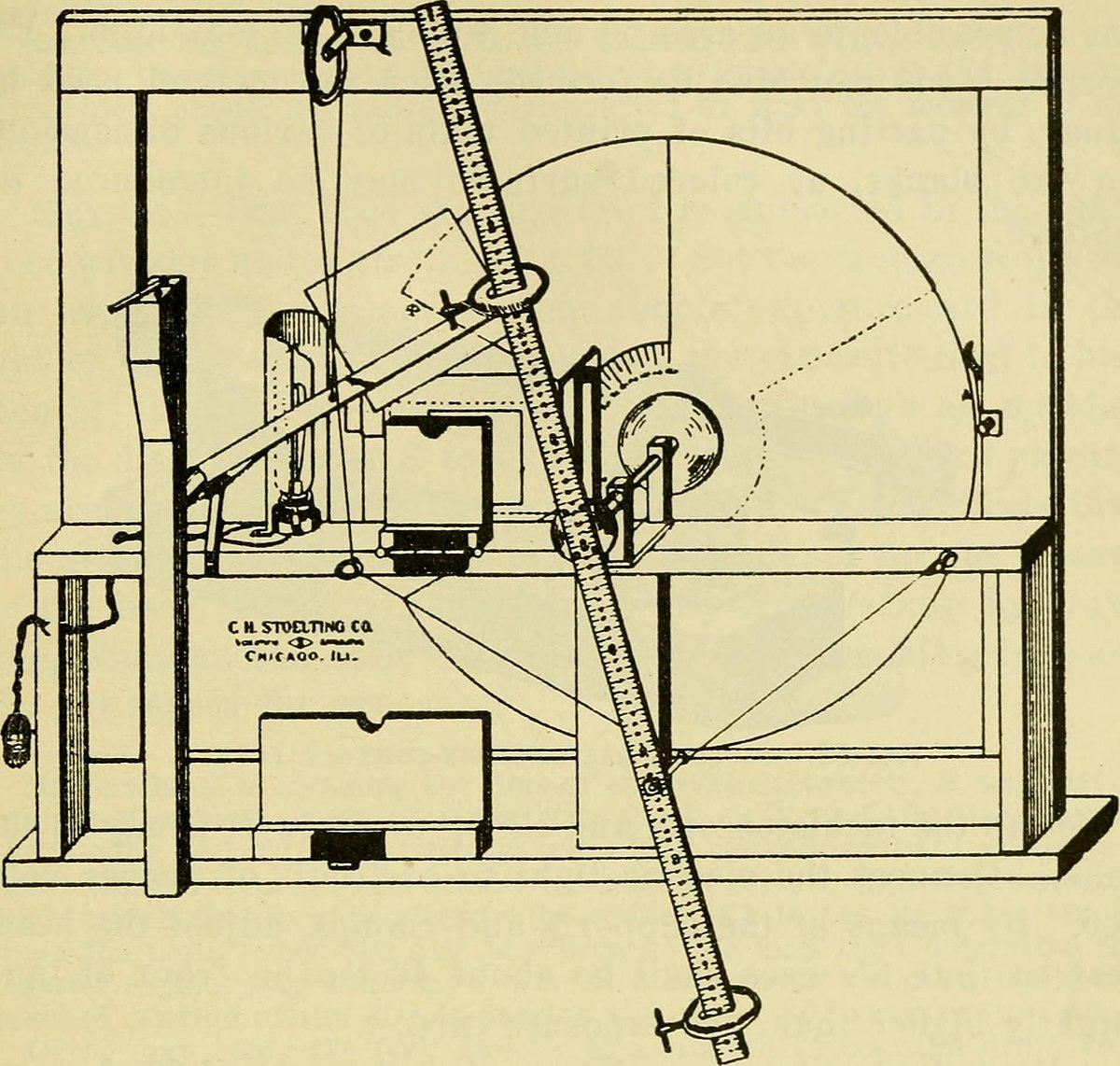 Tachistoscopio - Wikipedia