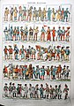 Mikitary clothing1 (Nouveaau Larousse,c. 1900) DSCN2840.jpg