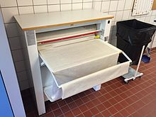 An electric mangle is a chest-high, rectangular cabinet with an opening in the front. From the opening, a long sheet of cloth nearly as wide as the machine spills out into a tray below. Controls at the right of the front face of the machine operate a light which illuminates the opening, and the feed of the cloth in and out of the mangle.