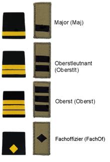 bundeswehr rangordnung