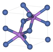 Nickel Sulfide Wikipedia