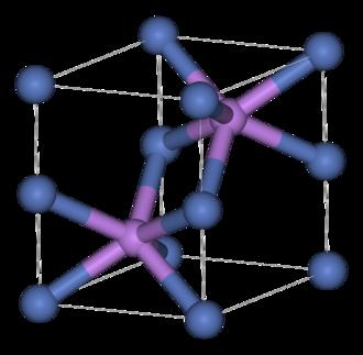 Nickeline - The unit cell of nickeline