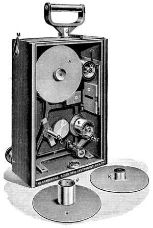 William Duddell - Image: Oscillograph Cinematograph Camera