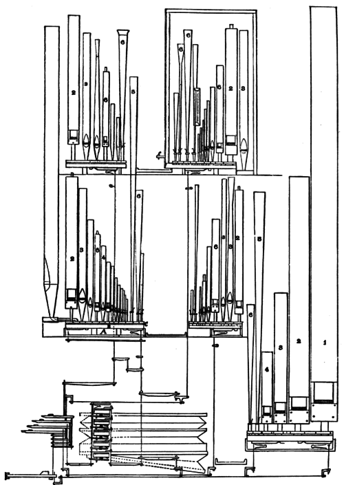 PSM V40 D652 Plan of a four manual grand organ at st patrick ny.png