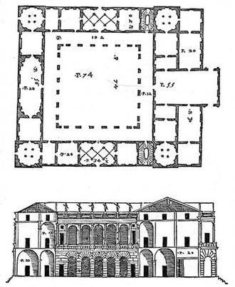 Palazzo Thiene - Floor plan and section by Palladio, from I quattro libri dell'architettura, Venice 1570