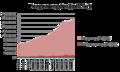 Pengemengden 2011.png