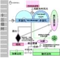 Pinckney plan simplified zh hant.png