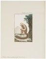 Pithecia leucocephala - 1798-1803 - Print - Iconographia Zoologica - Special Collections University of Amsterdam - UBA01 IZ20200220.tif