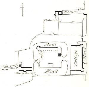 Caister Castle - Image: Plan of Caister Castle (1897)