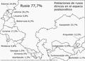 Porcentaje de rusos étnicos en el espacio postsoviético.png