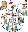 "Poster ""Stop microbes use good hygiene"".jpg"