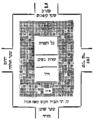 Rambam Midot CH2 M1 - 1.png