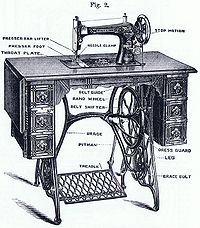 Singer Model 27 and 127 - Wikipedia