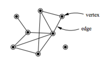 Vertex (graph theory) - Example network with 8 vertices (of which one is isolated) and 10 edges.