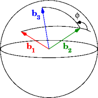 Dihedral angle - Dihedral angle of three vectors, defined as an exterior spherical angle. The longer and shorter black segments are arcs of the great circles passing through b1 and b2 and through b2 and b3, respectively.