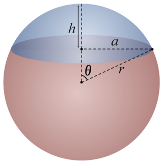 Spherical cap Section of a sphere