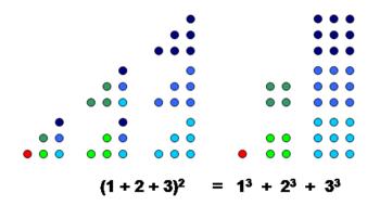 Cube Algebra Wikipedia