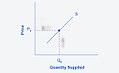 Supply Curve.jpg