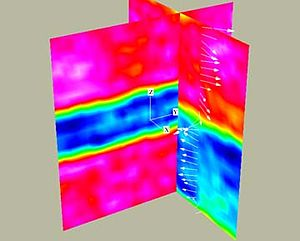 Magnetohydrodynamics - MHD Simulation of the Solar Wind