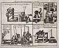 Textiles; six scenes of silk manufacture in China. Engraving Wellcome V0024225.jpg