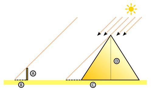 Teorema De Tales Wikipedia La Enciclopedia Libre
