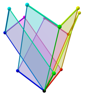 Tree of weak orderings in concertina cube 324.png