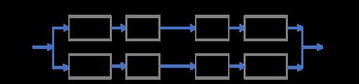Typical wavelet transform diagram.png