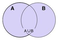 Вікіпедія об єднання статей