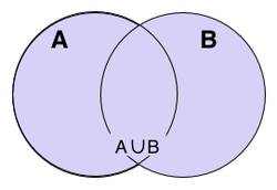 The union of A and B