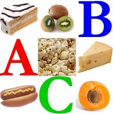 Wikibooks Food Alphabet.jpg