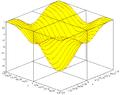 X=constant line 3D plot.PNG