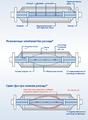Схематическое изображение массового расходомера.png