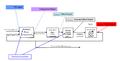 2.1 Loop block diagram to simulate.png