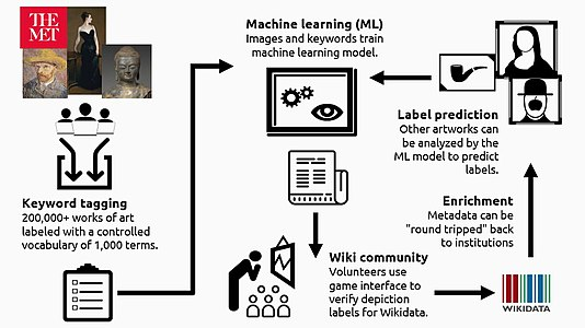 2020-met-oa-slide-machine-learning.jpg