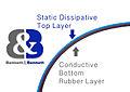 2 ply ESD Mat Diagram.jpg