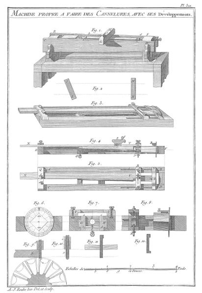 File:A-J Roubo - L'Art du Menuisier - Planche 312.png