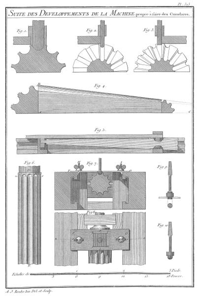 File:A-J Roubo - L'Art du Menuisier - Planche 313.png