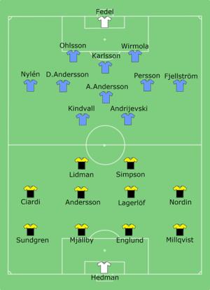 1996 Svenska Cupen Final - Image: AIK vs Malmö FF 1996 05 23