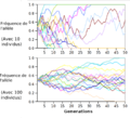 Allele-frequency-fr.png