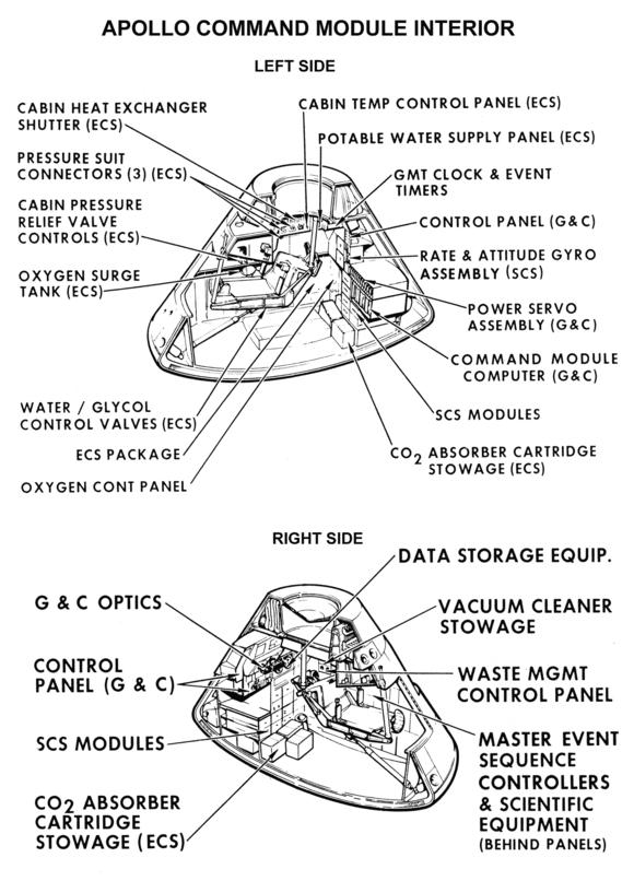 apollo capsule diagram - HD1300×1807